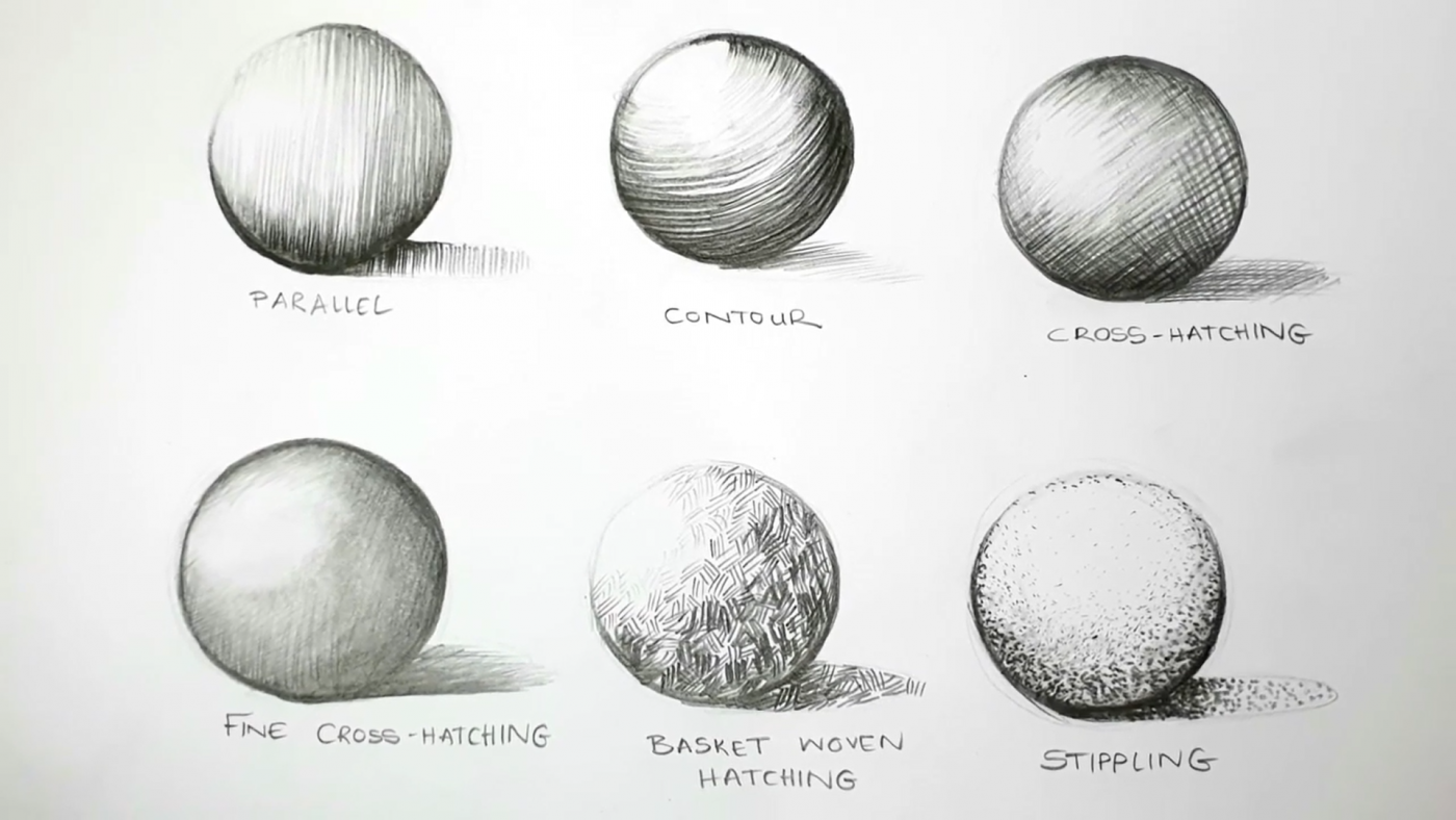 Drawing of 6 spheres showing parallel ,contour, cross-hatching ,fine cross-hatching, basket woven hatching and stippling.