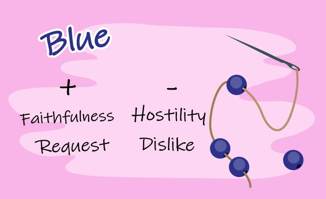Blue bead symbolic meaning