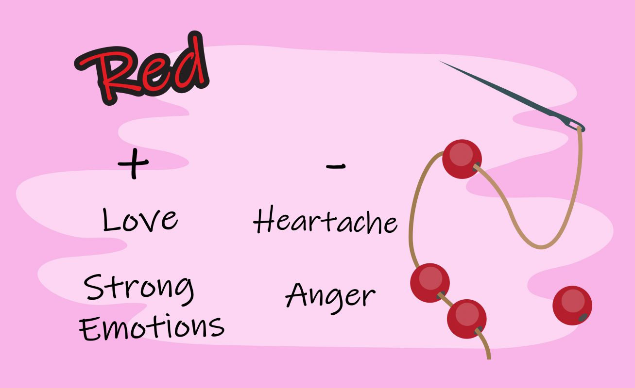 Red bead symbolic meaning
